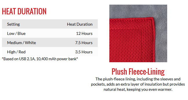 Venture Heat Heated Hoodie Heating INfo