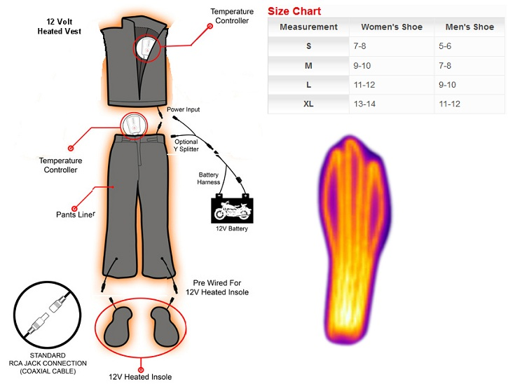 Venture Heated Insoles for Motorcycles