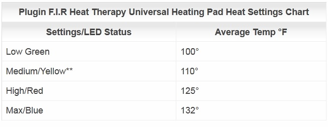 At-Home Heat Therapy Universal Pad