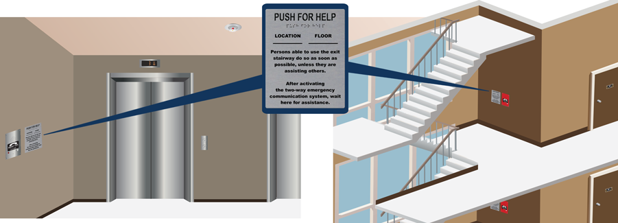 Directions for Call Box Use Signs required next to each Call Box in Elevator Landings (Emergency Communication) and Area(s) of Refuge/Rescue