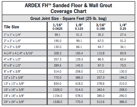 Ardex FH Grout Coverage