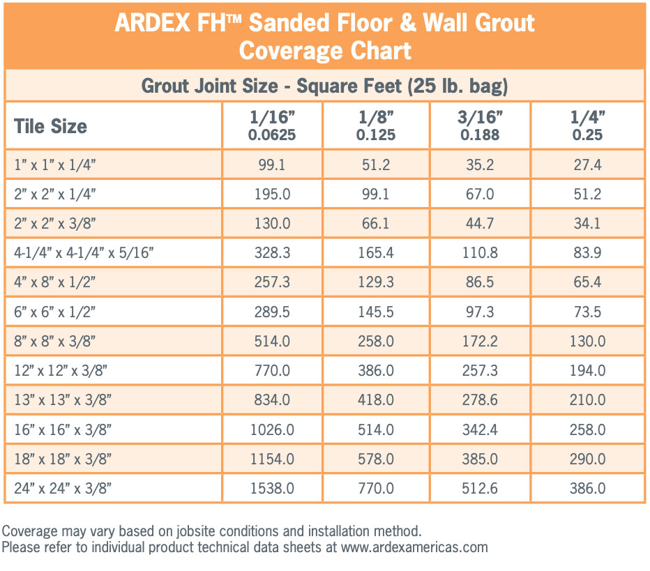 Ardex FH Grout Chart