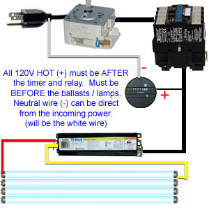 uv curing lamp hour meter wiring diagram