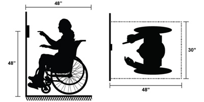 Americans with Disabilities Act Accessibility Guidelines: Forward Reach: 15-48 inches, Side Reach: 9-54 inches