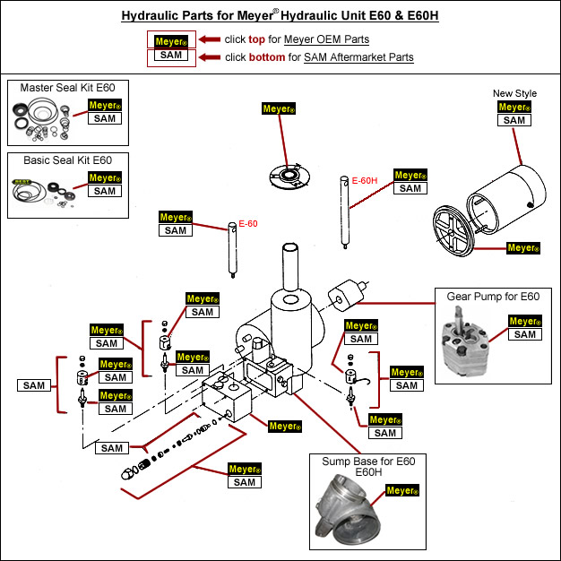 meyer e60 e60h hydraulic parts diagram buy parts by diagram