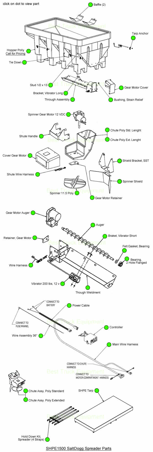 SaltDogg SHPE1500 Buyers Salt Spreader Parts Look Up    Diagram