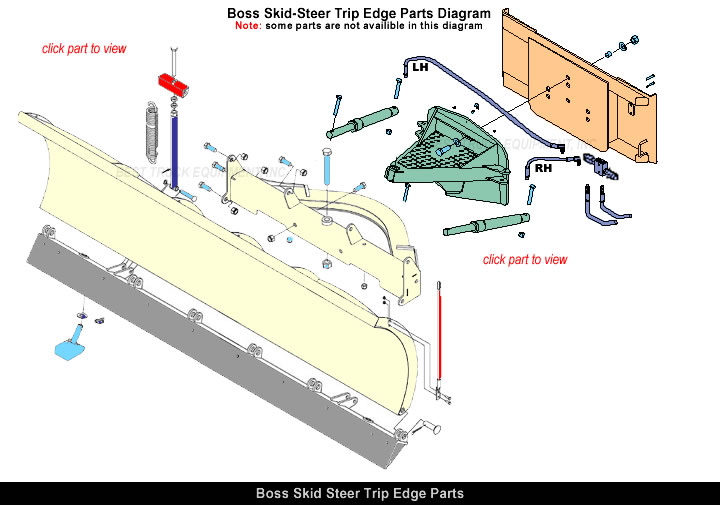Boss Skid Steer Trip Edge Part Diagram