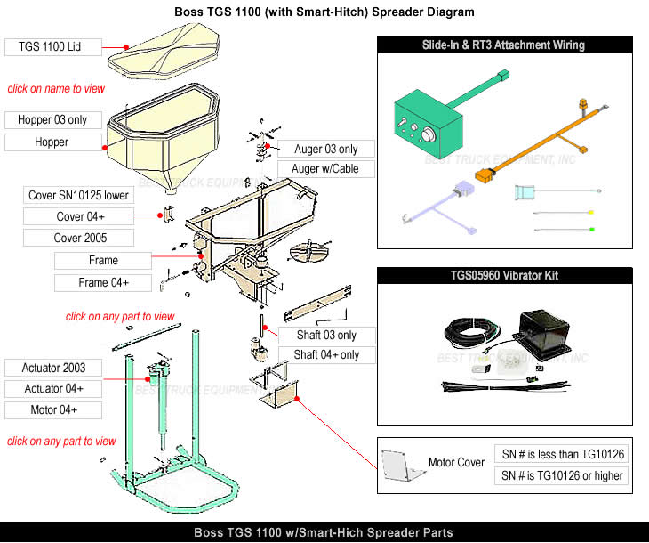 Boss TGS 1100 Smart Hitch Spreader Parts amp Part Diagram