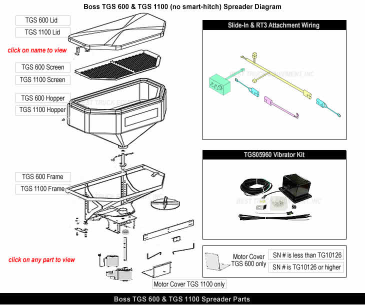 Boss Spreader TGS600 TGS1100 Parts Diagram