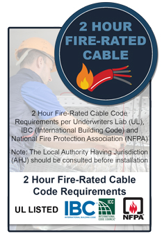 RATH® Wire 2 Hour Fire-Rated communication cable code requirements per UL and NFPA. Note: The Local Authority Having Jurisdiction (AHJ) should be consulted before installation