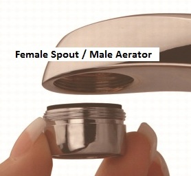 Need Help Choosing the Right Faucet Aerator?
