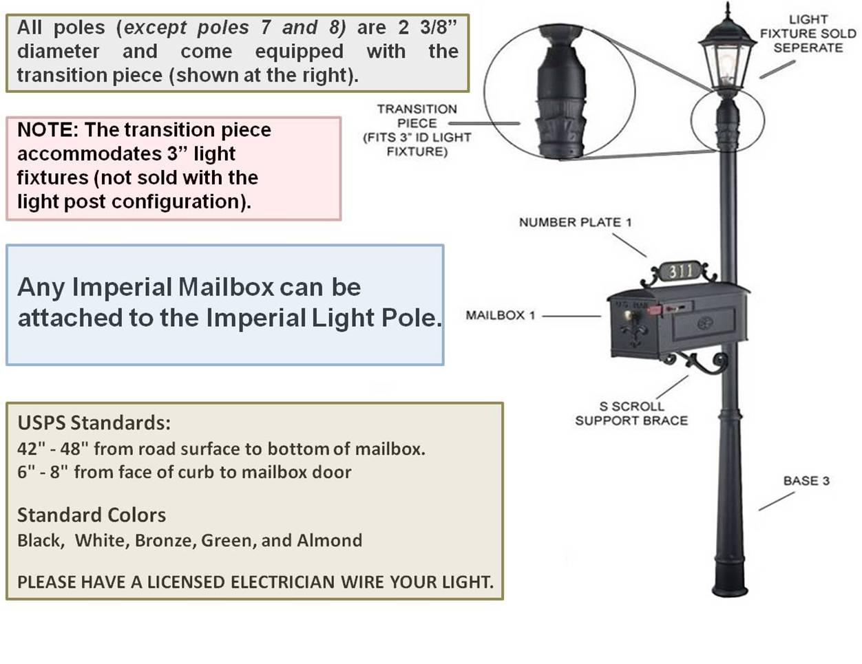 Imperial street lights outdoor lamp post with decorative base 5 light pole specs mozeypictures Gallery