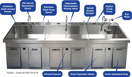 Deluxe Surgical Scrub Sinks