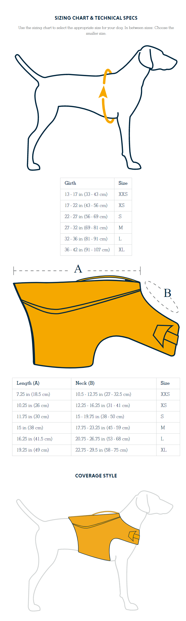 Ruffwear Float Coat Sizing
