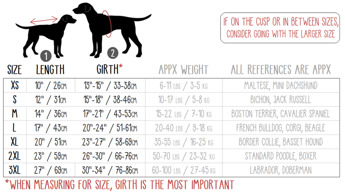 GF Pet sizing