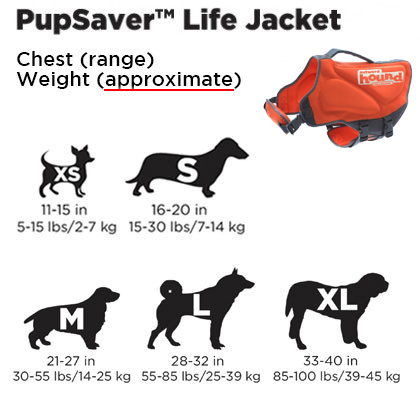 H2GO dog life vest sizing