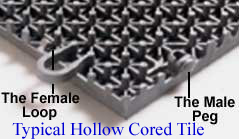 hollow core garage tile