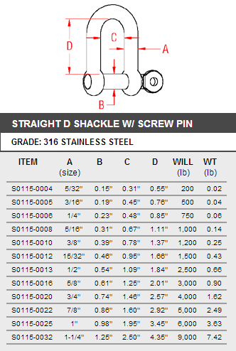 """S0115-0004 HIGH QUALITY STAINLESS STEEL 316 STRAIGHT /""""D/"""" SHACKLE 5//32/"""""""
