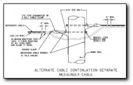 Alternate Cable Continuation-Separate Messenger Cable