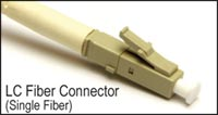 LC Connector