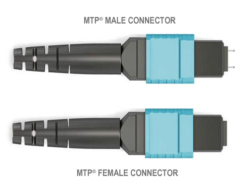 MTP Connectors