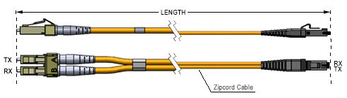 Technical Drawing - LC to MTRJ Fiber Optic Patch Cable