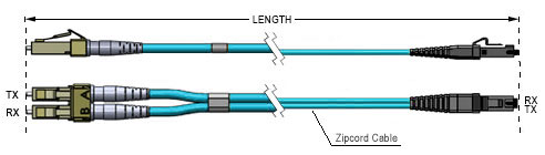 Technical Drawing - MTRJ to LC Fiber Optic Patch Cable