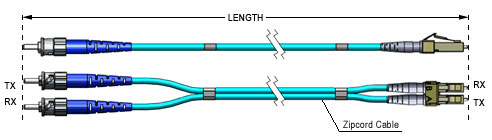 Technical Drawing - ST to LC Fiber Optic Patch Cable
