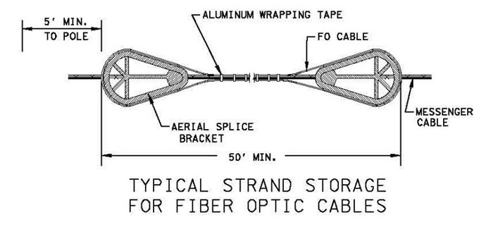 fiber optic aerial connection details illustrations cables plus usa rh store cablesplususa com