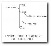 Typical Pole Attachment For Steel Pol