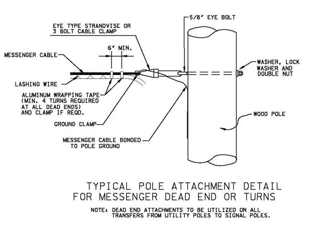 Fiber Optic Aerial Connection Details & Illustrations | Cables Plus USA