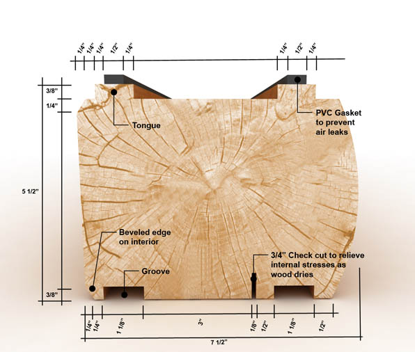D log and its benefits log siding tongue and groove and for Log cabin construction plans