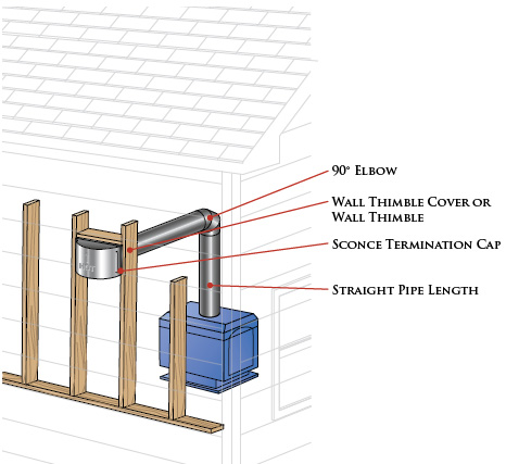 Chimney Liner Fireplace Insert
