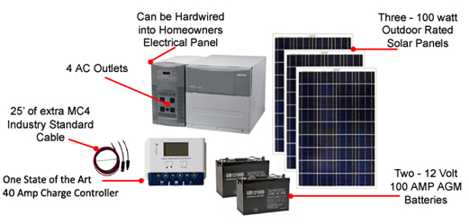 Earthtech Products 2400 Watt Hour Solar Generator Kit with 300 Watts
