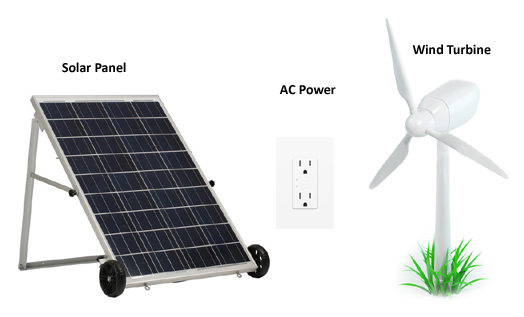 Natures Generator Portable 1800 Watt Solar and Wind